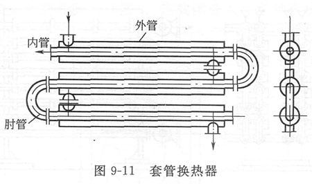 套管式换热器结构图