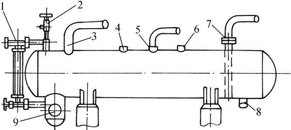 高压储液器结构